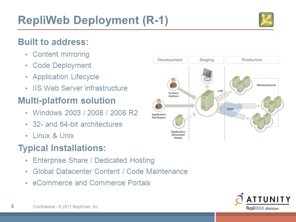 RepliWeb Deployment (R-1)