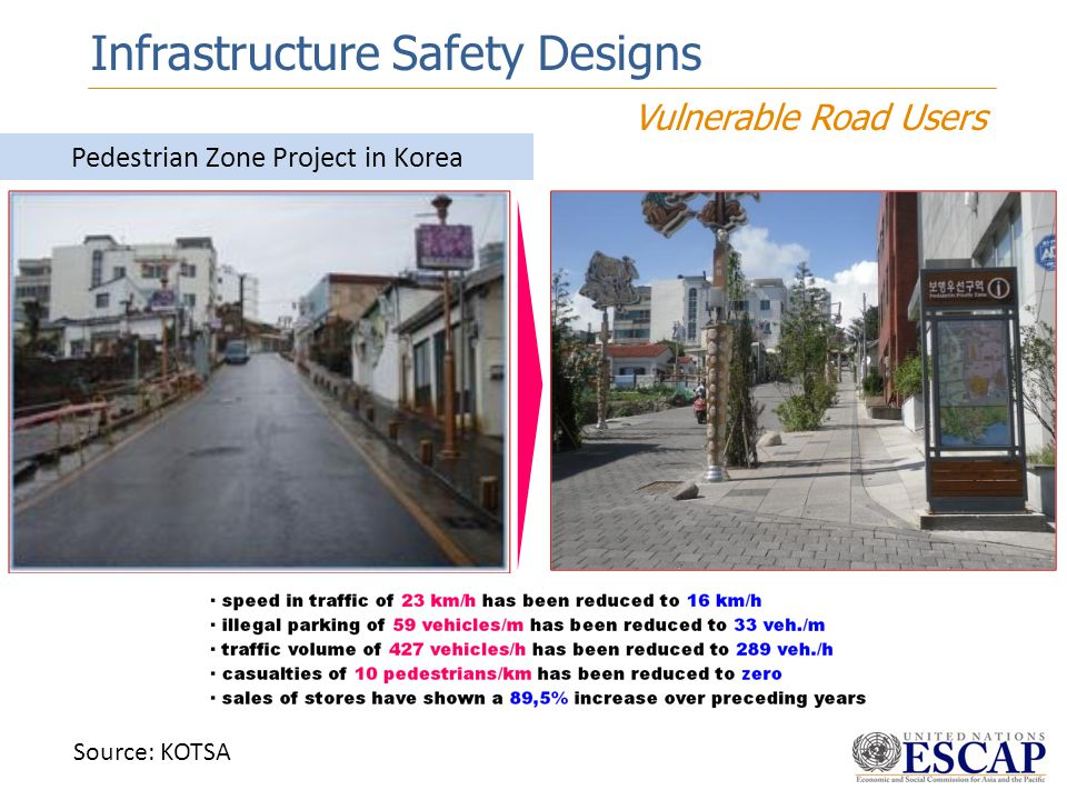 Pedestrian Zone Project in Korea