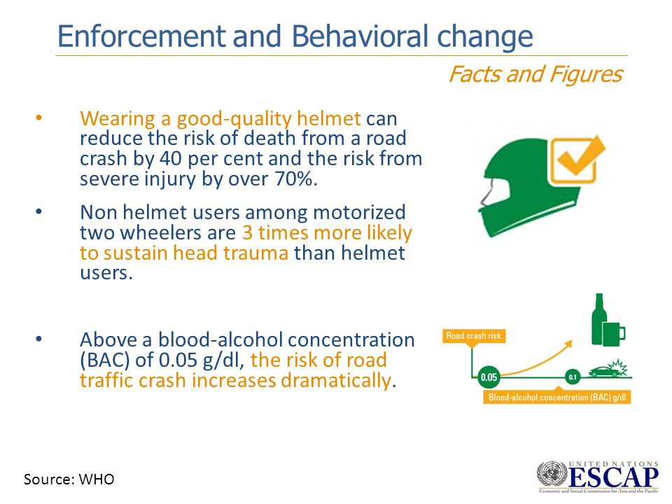 Enforcement and Behavioral change