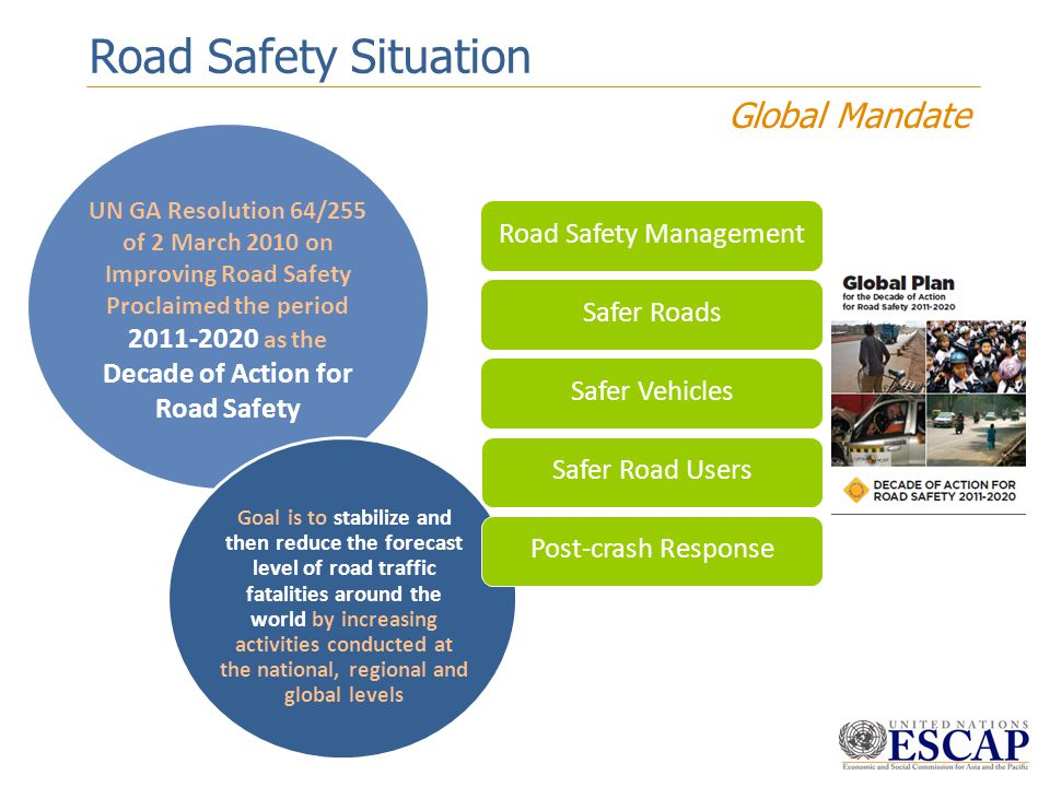 Road Safety Situation Global Mandate Road Safety Management