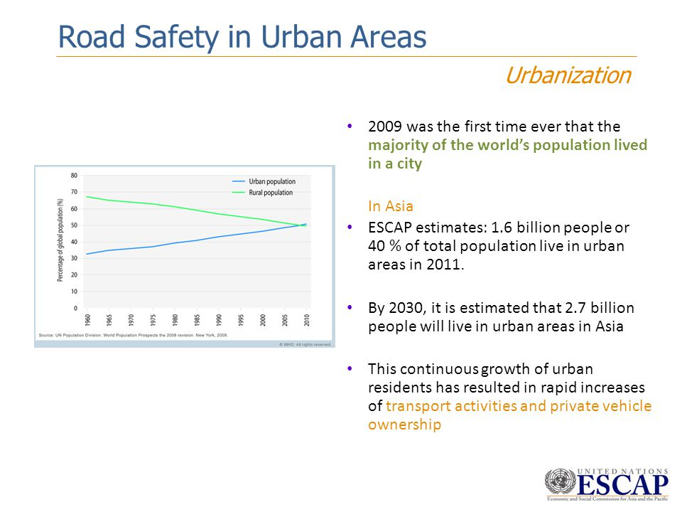 Road Safety in Urban Areas