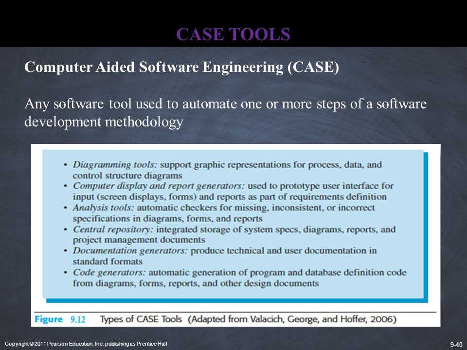 CASE TOOLS Computer Aided Software Engineering (CASE)