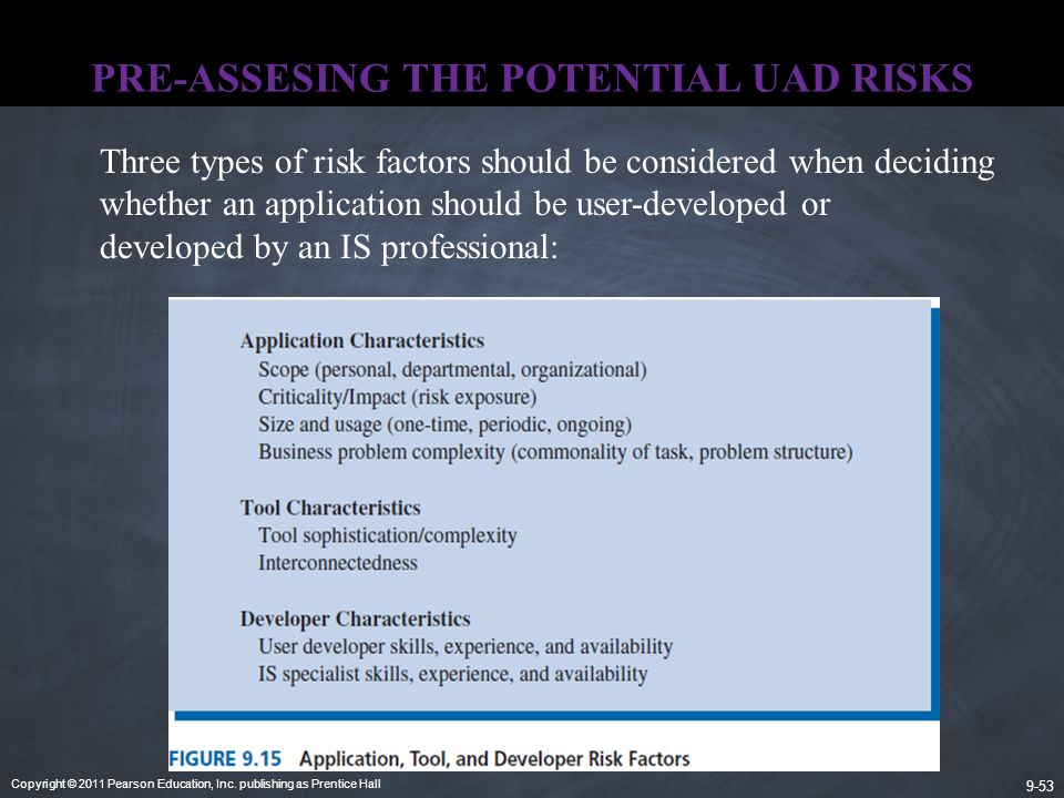 PRE-ASSESING THE POTENTIAL UAD RISKS