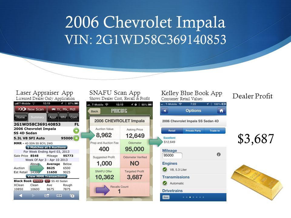 2006 Chevrolet Impala VIN: 2G1WD58C369140853