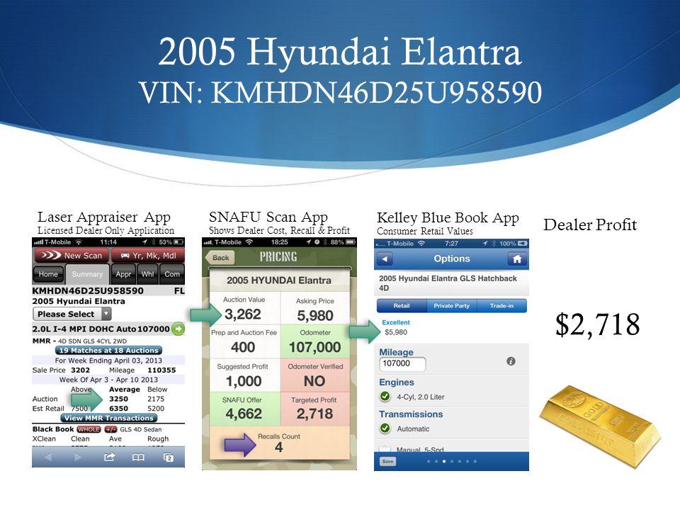2005 Hyundai Elantra VIN: KMHDN46D25U958590
