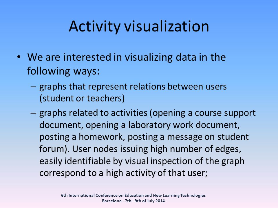 Activity visualization