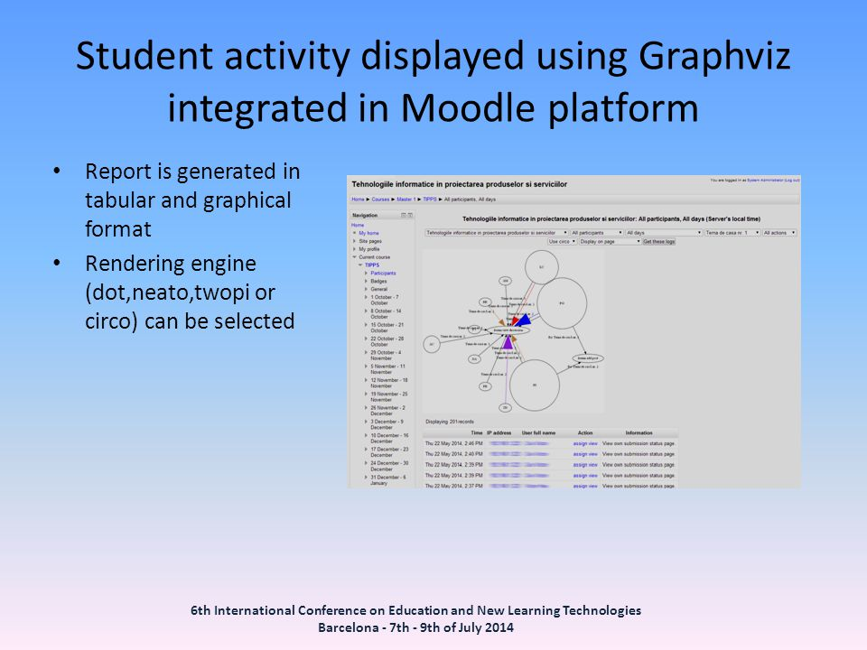 Student activity displayed using Graphviz integrated in Moodle platform