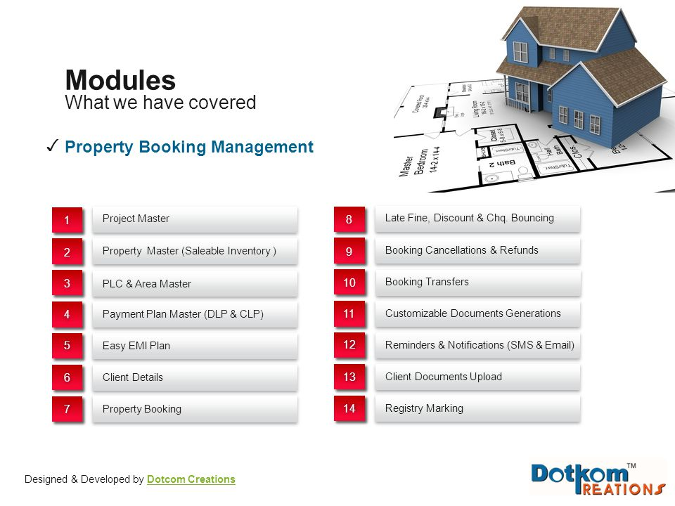 Modules What we have covered ✓ Property Booking Management 1 8 2 9 3