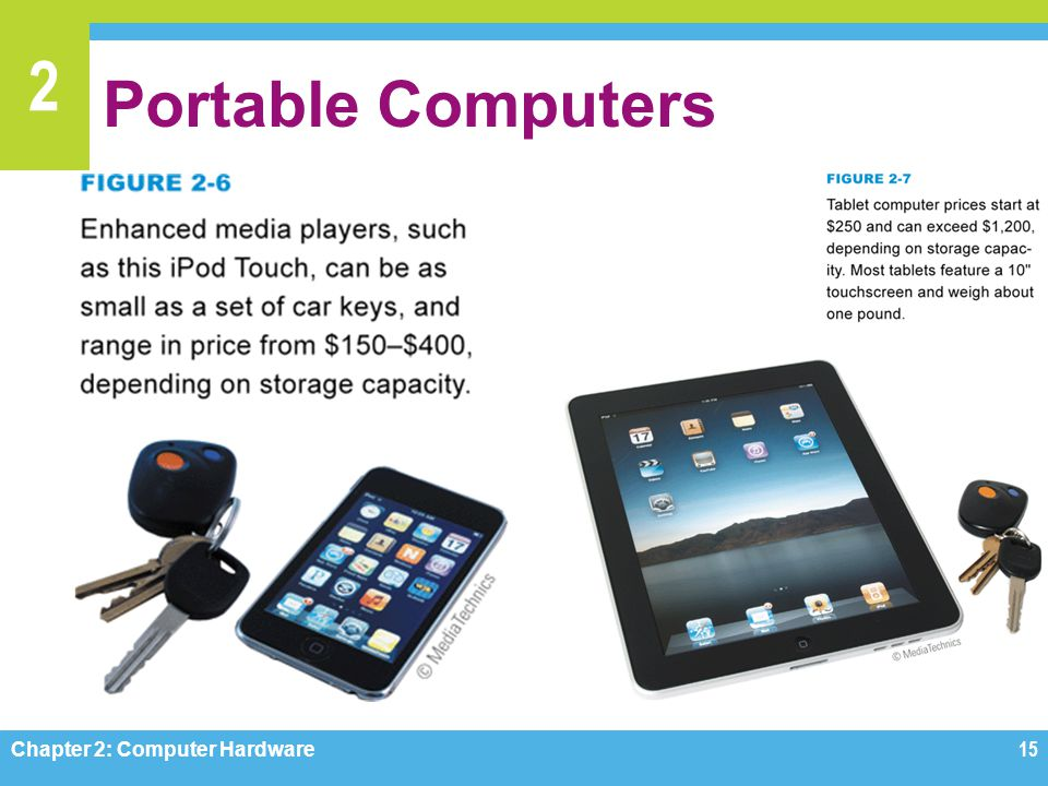 Portable Computers Figure 2-6 – 2-7 Chapter 2: Computer Hardware