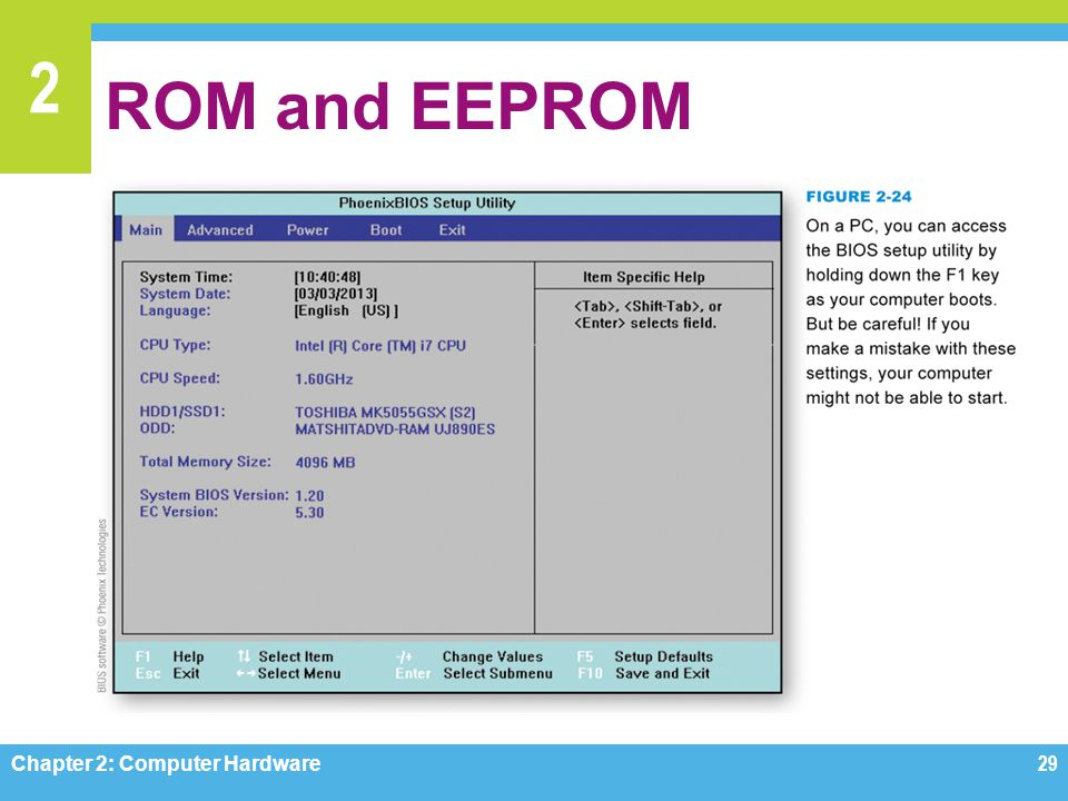 ROM and EEPROM Figure 2-24 Chapter 2: Computer Hardware