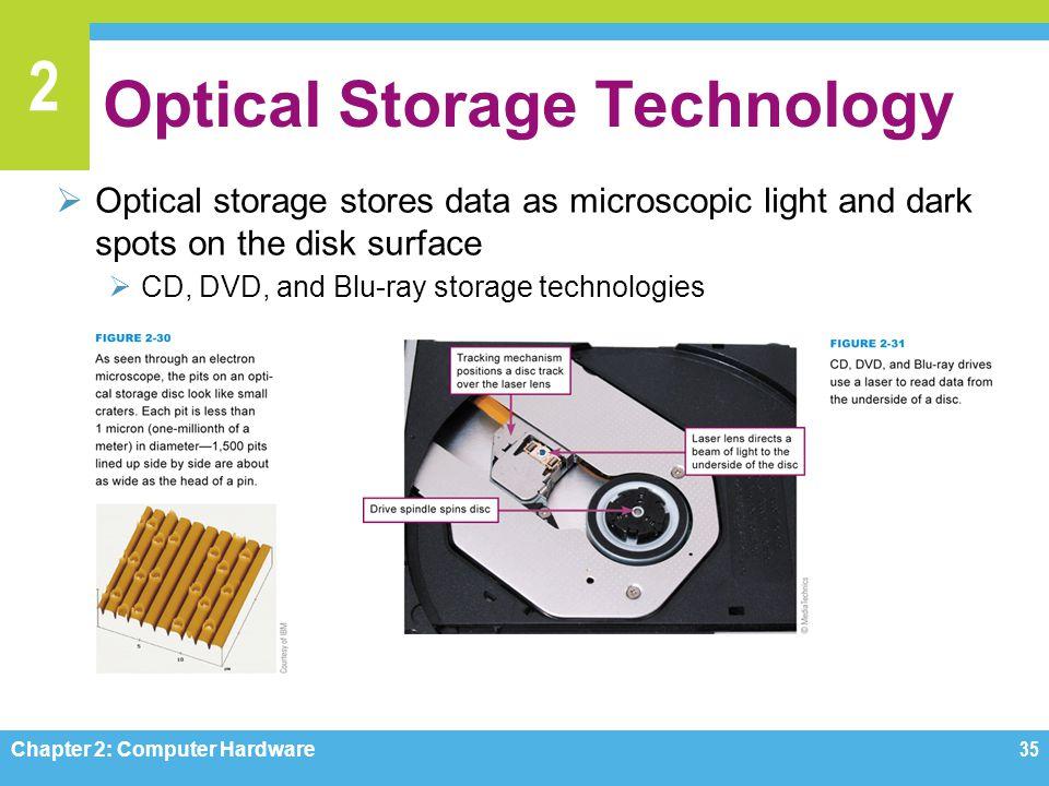Optical Storage Technology