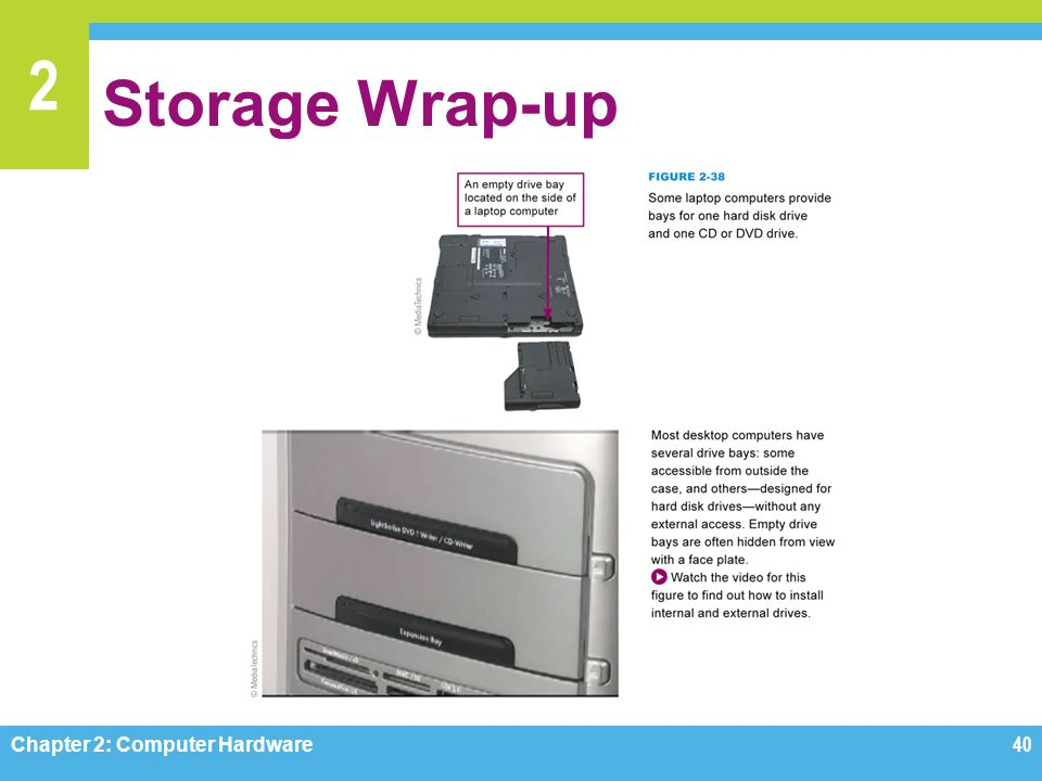 Storage Wrap-up Figure 2-38 Chapter 2: Computer Hardware