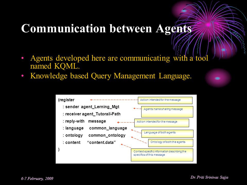 Communication between Agents