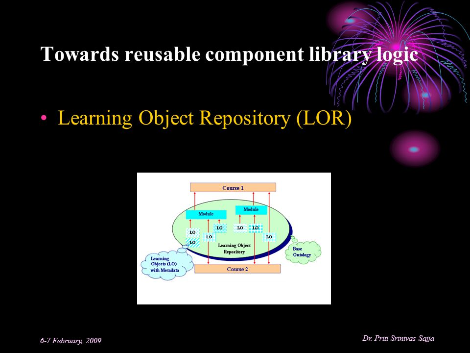 Towards reusable component library logic