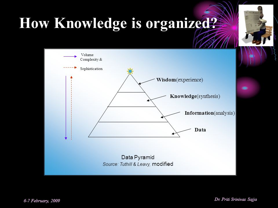 How Knowledge is organized