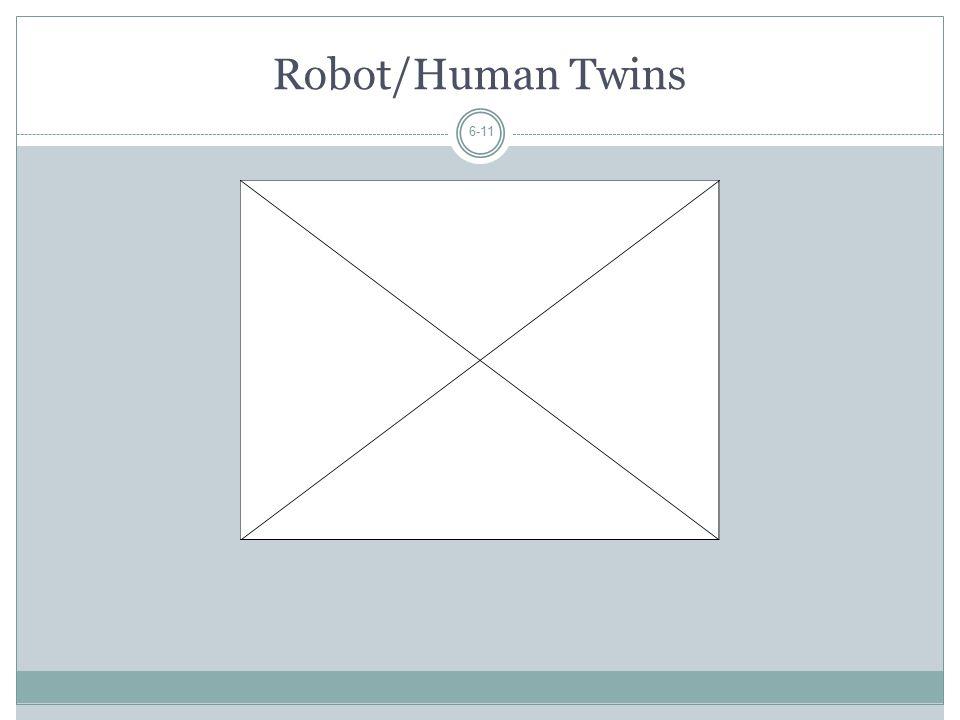 Robot/Human Twins