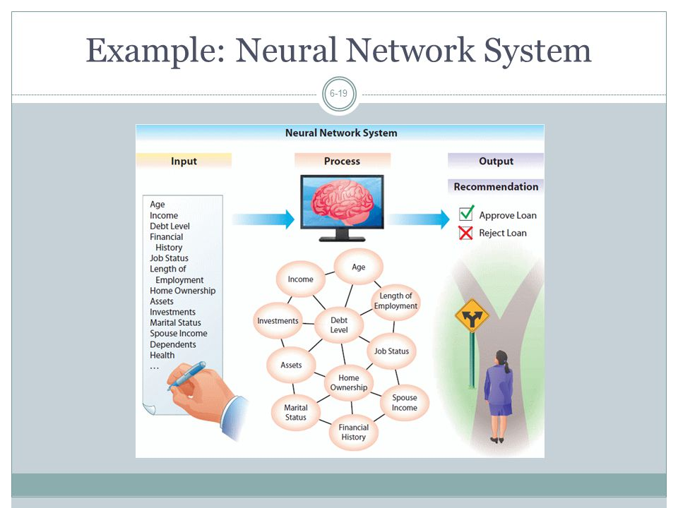 Example: Neural Network System