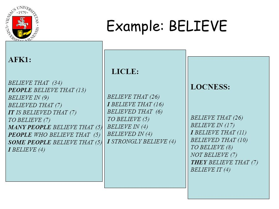 Example: BELIEVE AFK1: LICLE: LOCNESS: BELIEVE THAT (34)