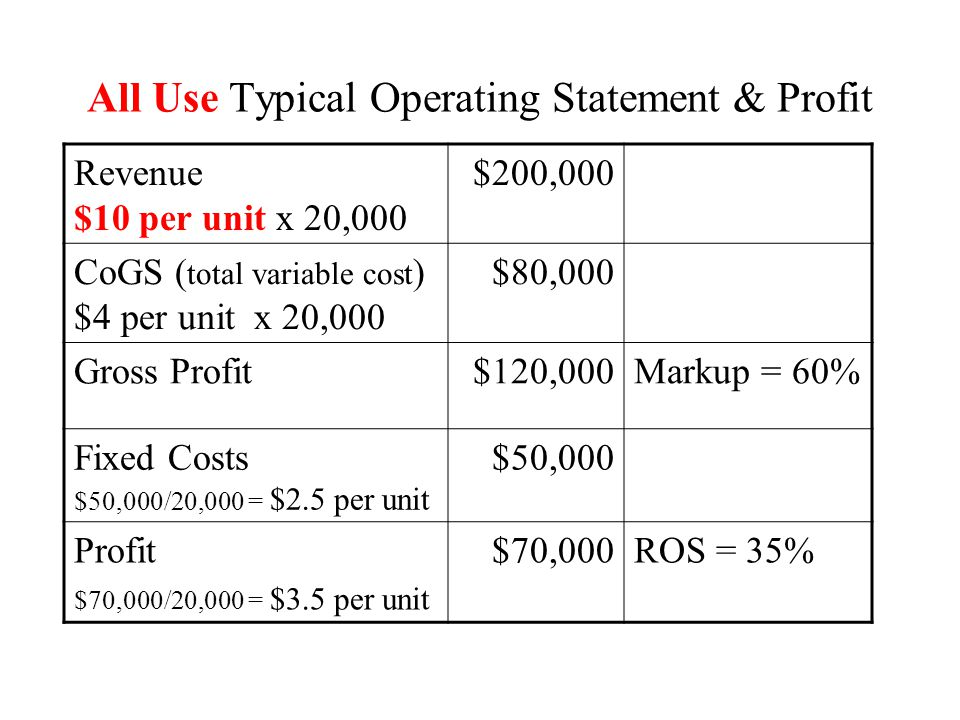 All Use Typical Operating Statement & Profit