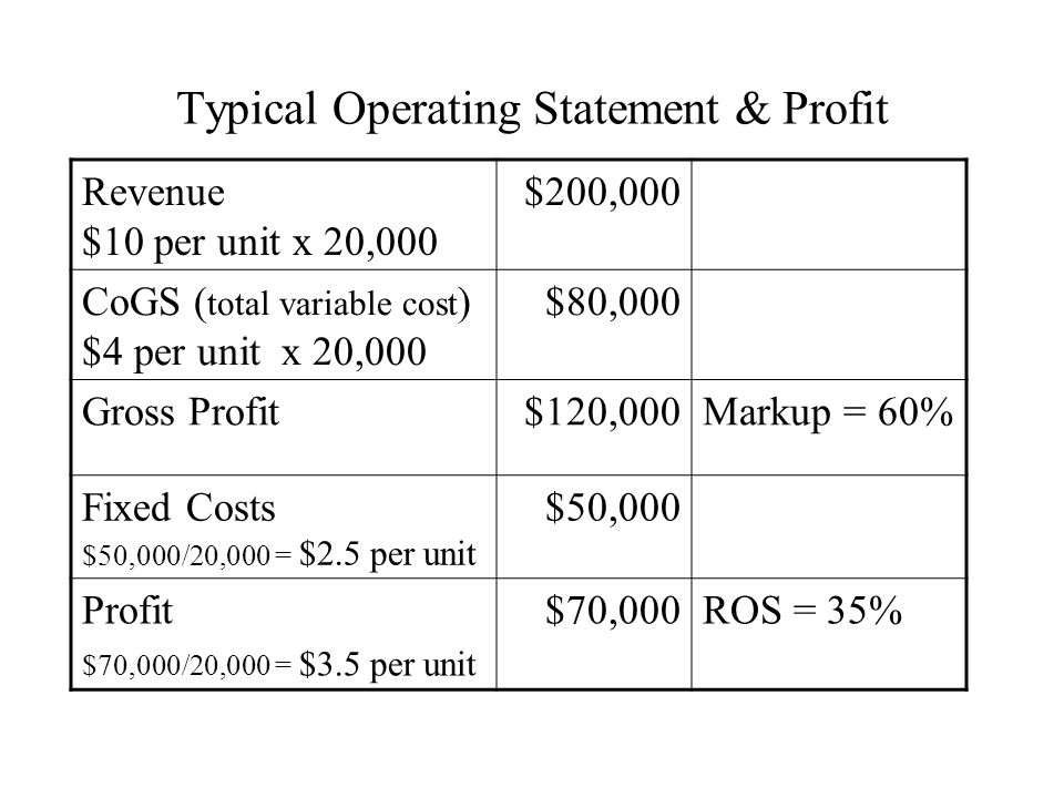 Typical Operating Statement & Profit