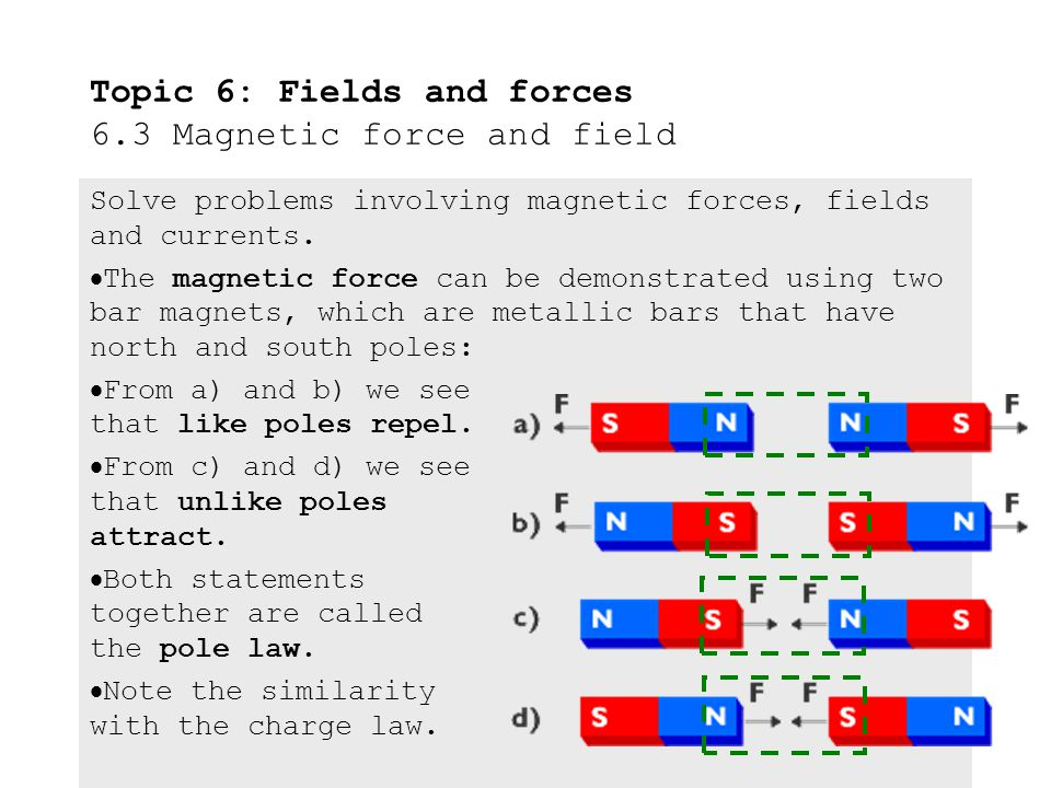 Topic 6: Fields and forces 6.3 Magnetic force and field