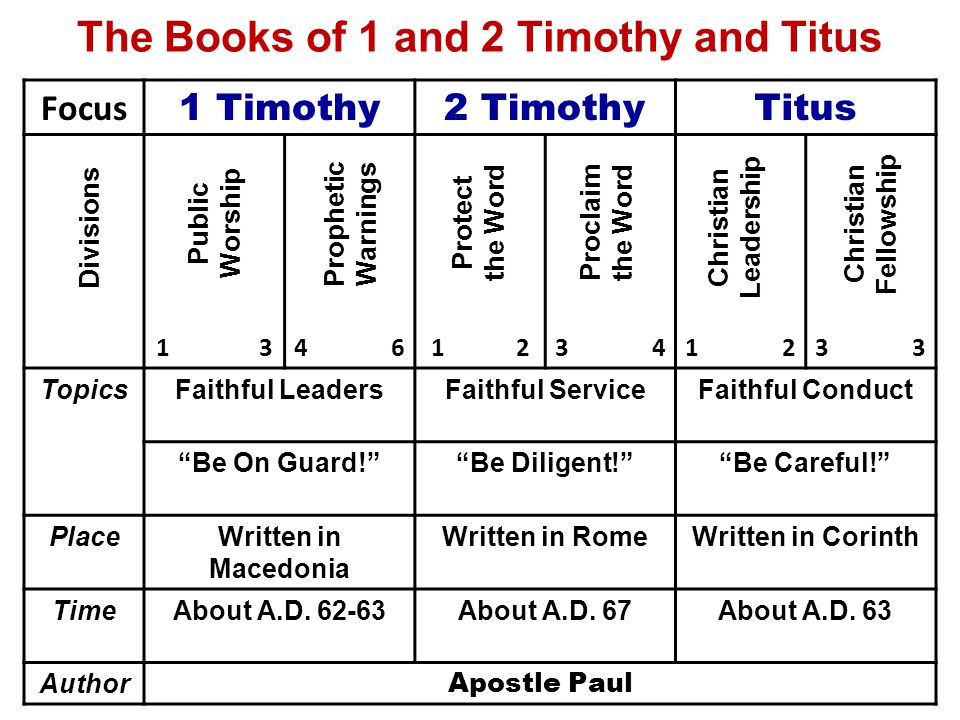 The Books of 1 and 2 Timothy and Titus