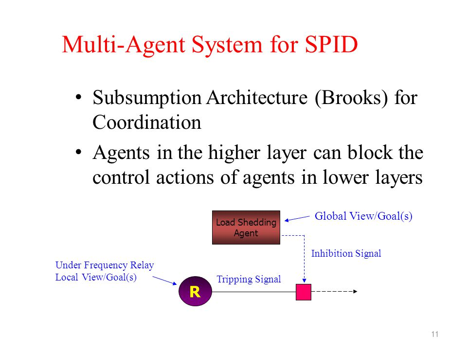 Concept of a Wide Area Defense System for the Power Grid ...