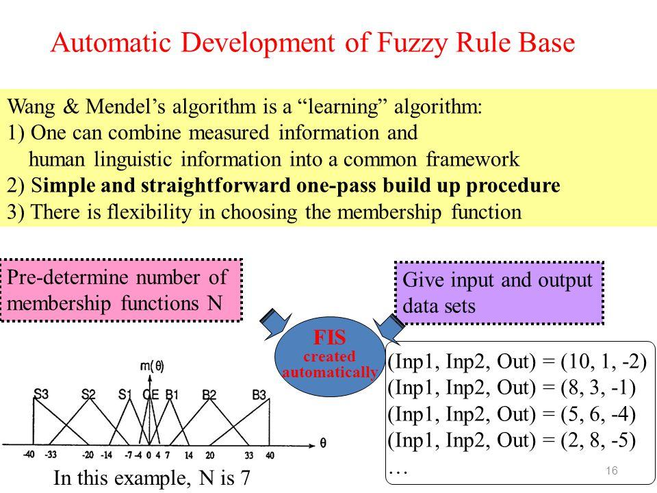 Automatic Development of Fuzzy Rule Base
