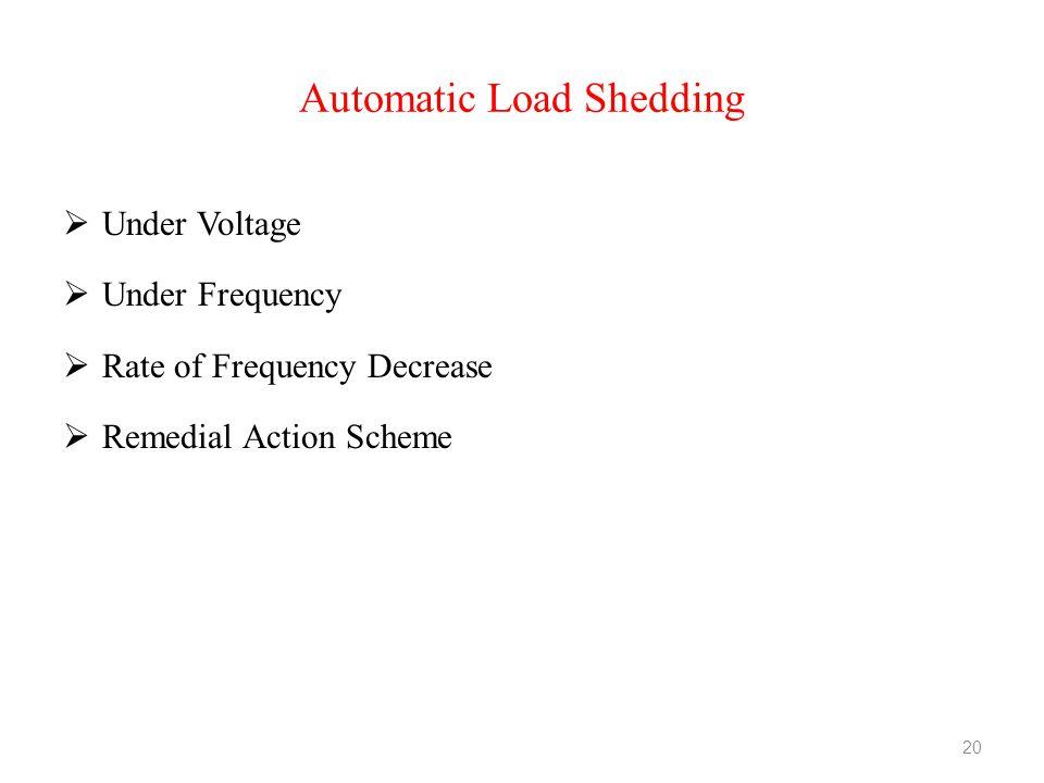 Automatic Load Shedding