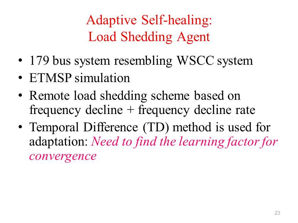 Adaptive Self-healing: Load Shedding Agent