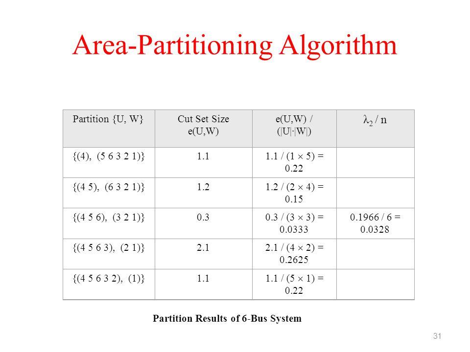Area-Partitioning Algorithm