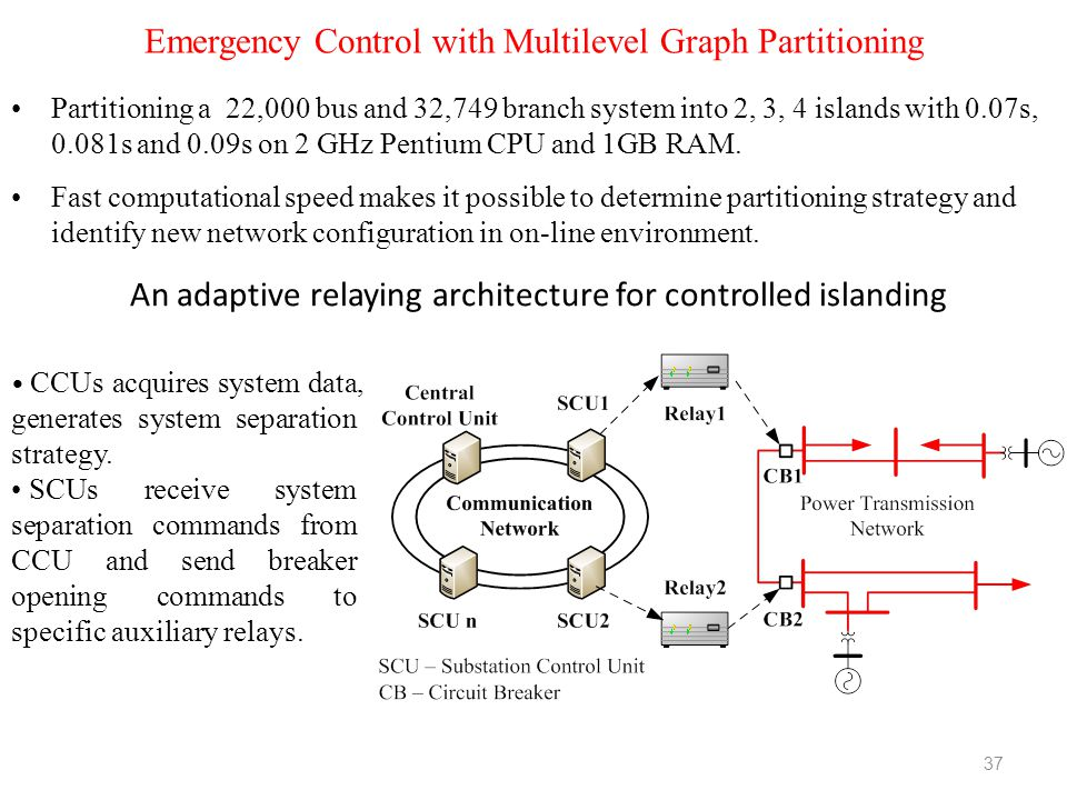 Emergency Control with Multilevel Graph Partitioning