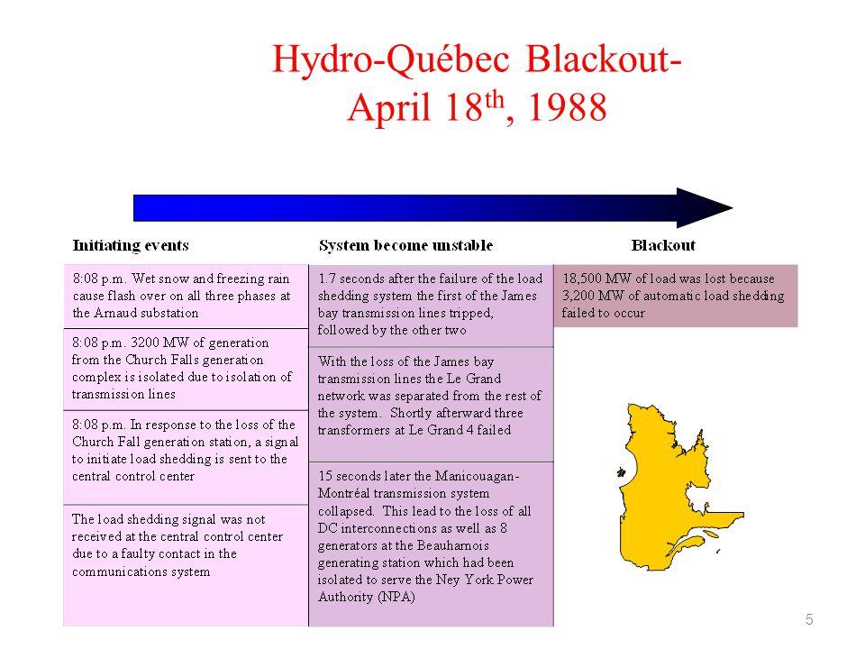 Hydro-Québec Blackout- April 18th, 1988