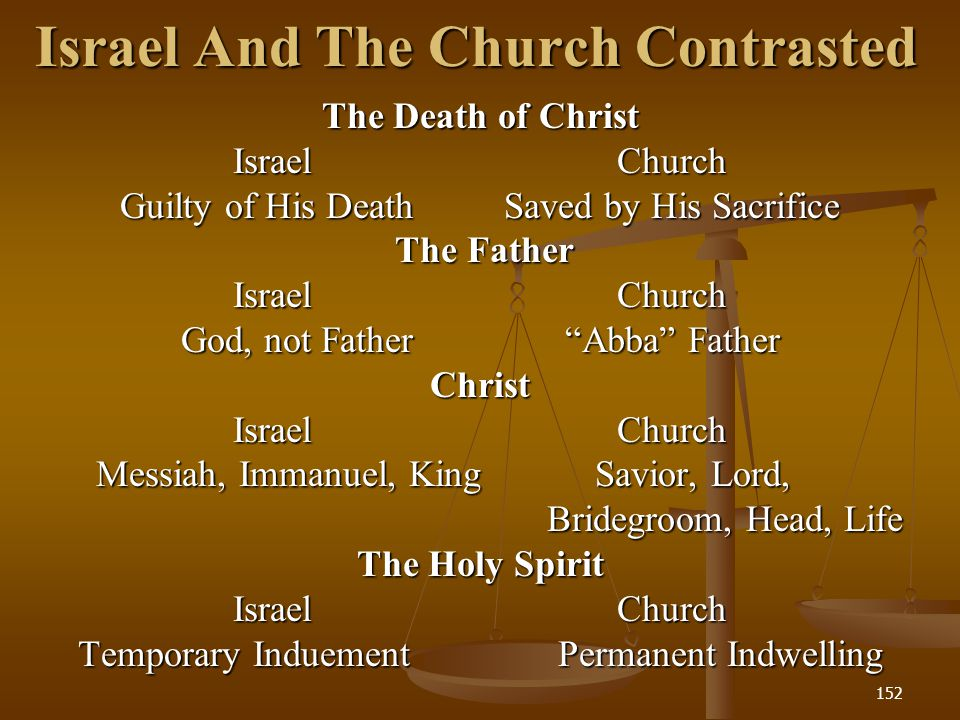 Israel And The Church Contrasted