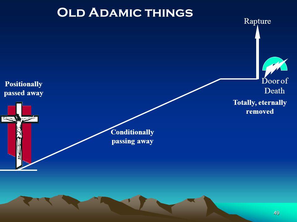 Old Adamic things Rapture Door of Death Positionally passed away