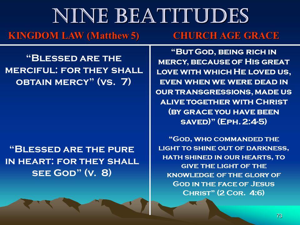Nine Beatitudes KINGDOM LAW (Matthew 5) CHURCH AGE GRACE