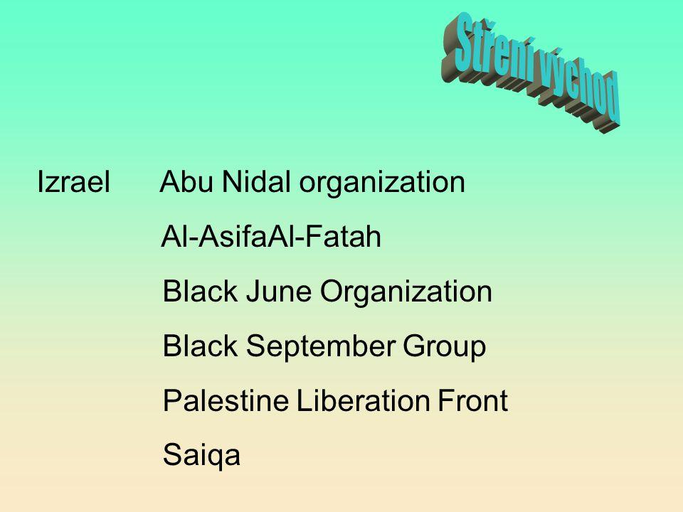 Stření východ Izrael Abu Nidal organization Al-AsifaAl-Fatah