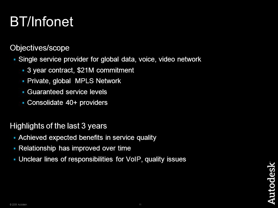 BT/Infonet Objectives/scope Highlights of the last 3 years