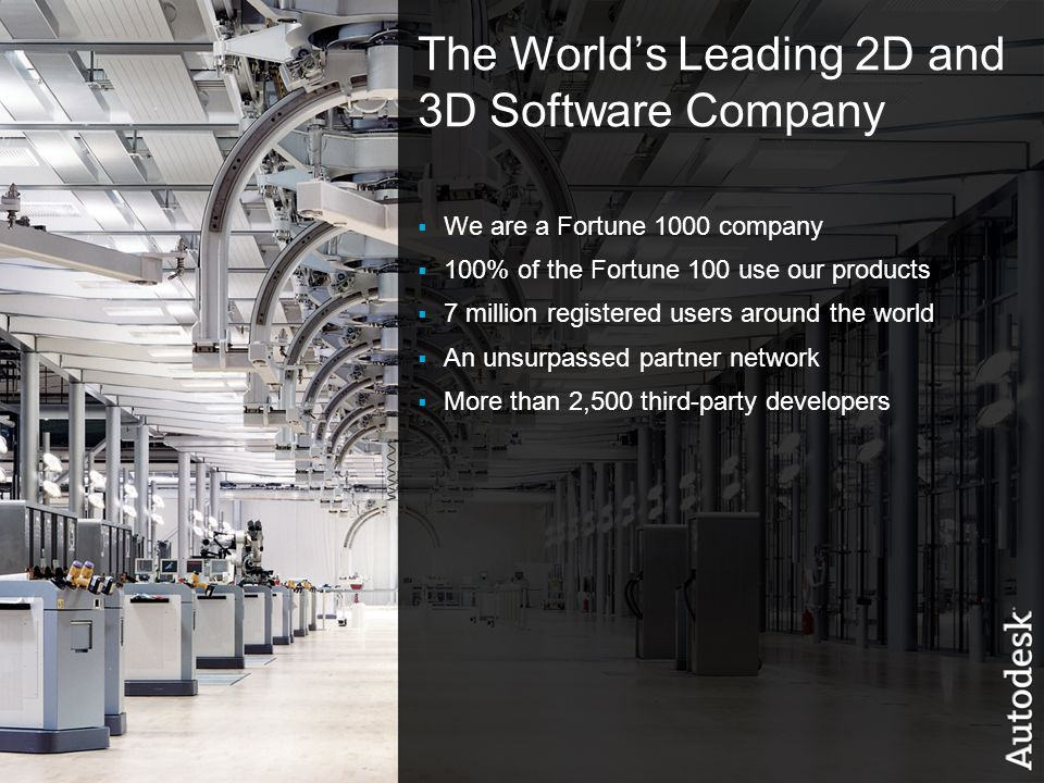 The World's Leading 2D and 3D Software Company