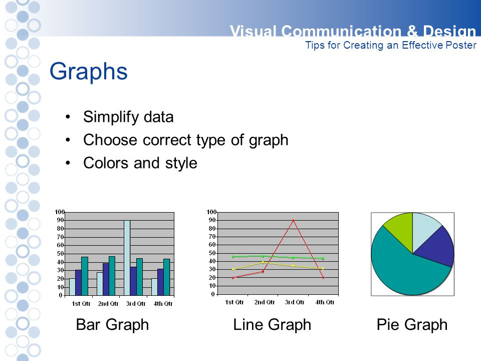 Graphs Visual Communication & Design Simplify data