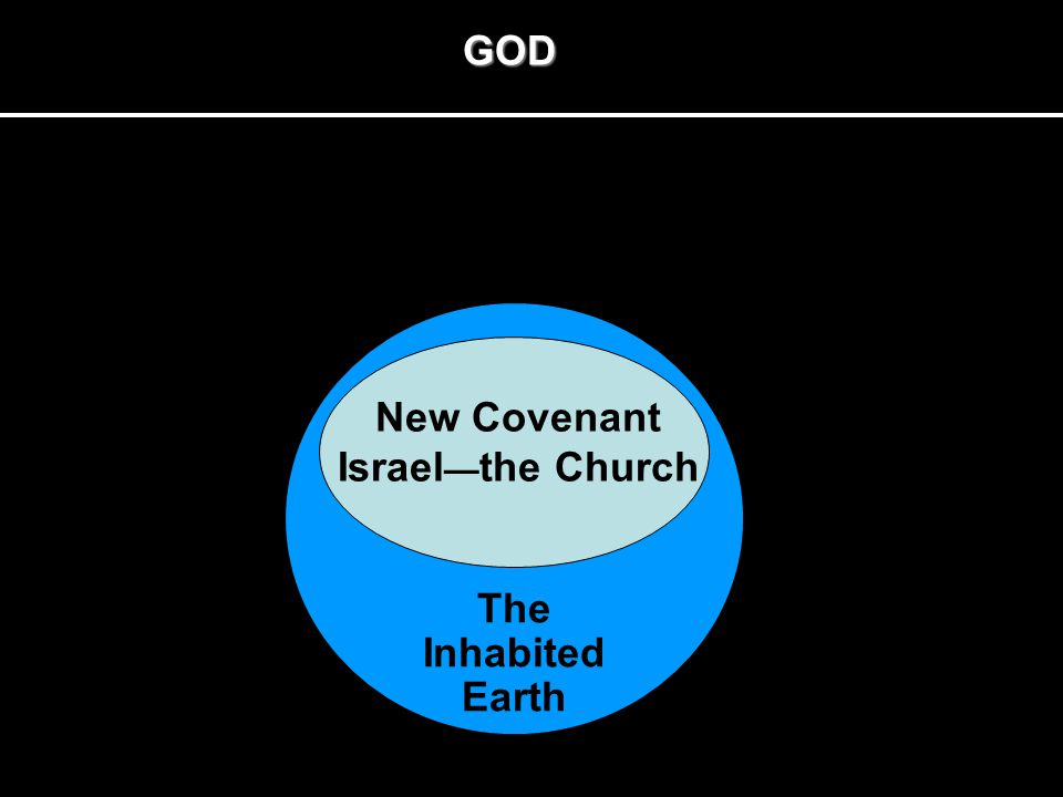 New Covenant Israel—the Church