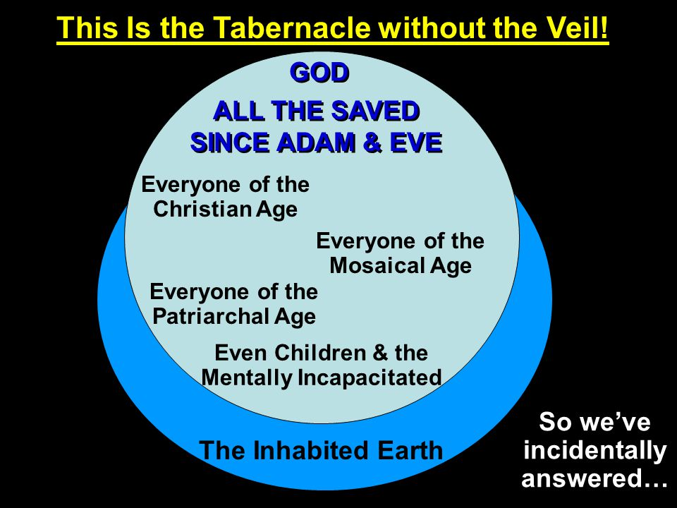 This Is the Tabernacle without the Veil!