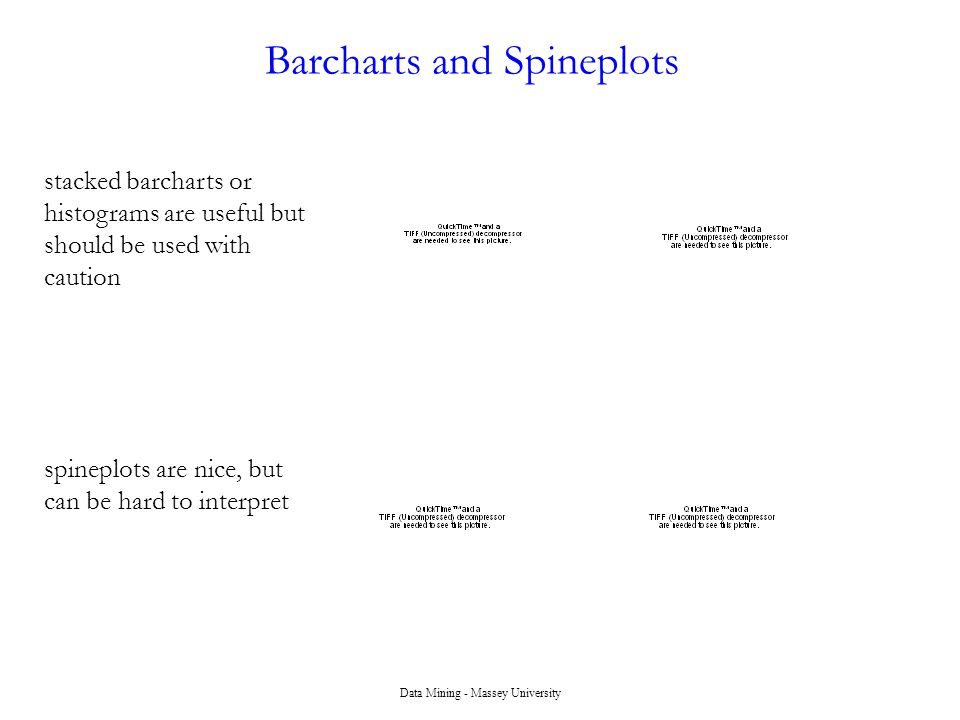 Barcharts and Spineplots