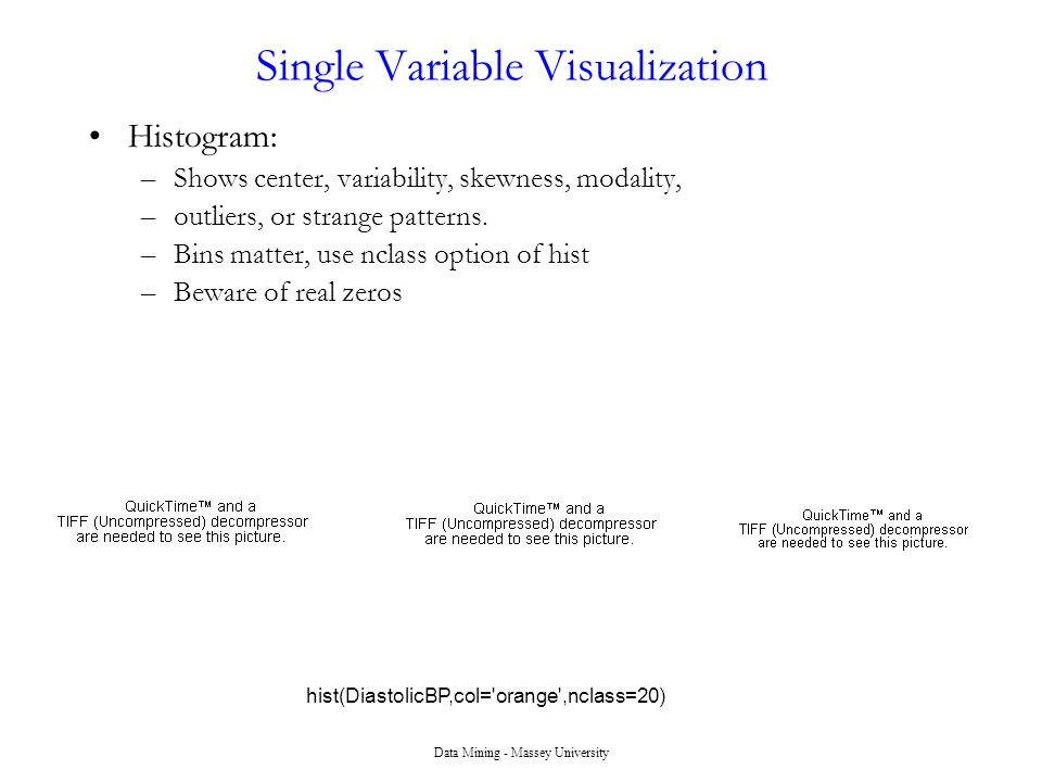 Single Variable Visualization