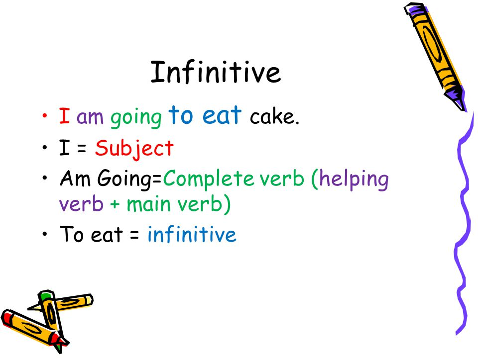 Infinitive I am going to eat cake. I = Subject