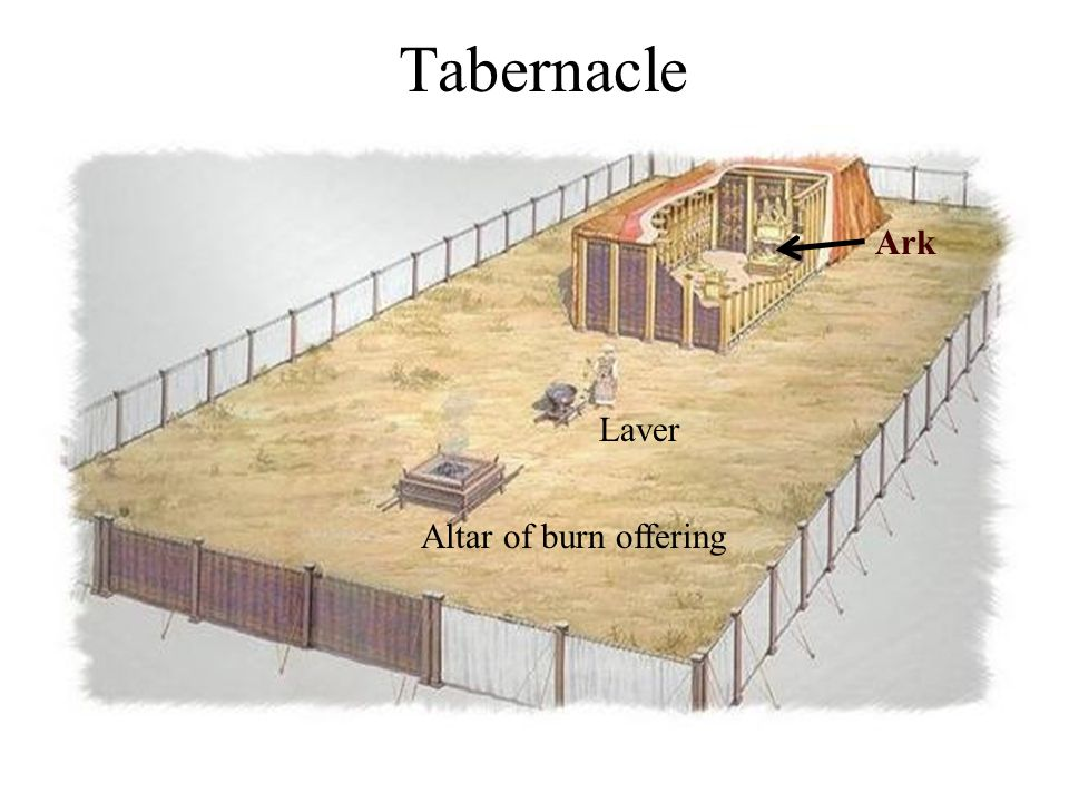 Tabernacle Ark Laver Altar of burn offering