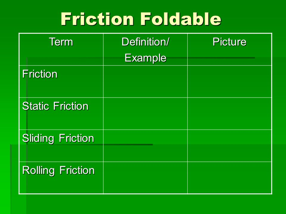 Friction Foldable Term Definition/ Example Picture Friction