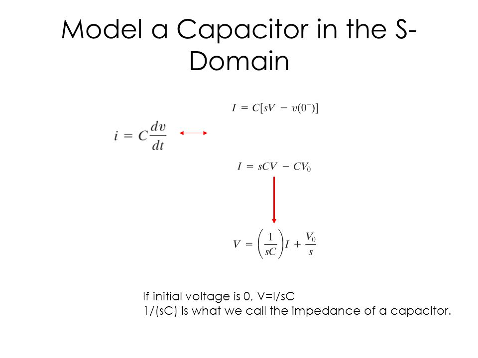Model a Capacitor in the S-Domain