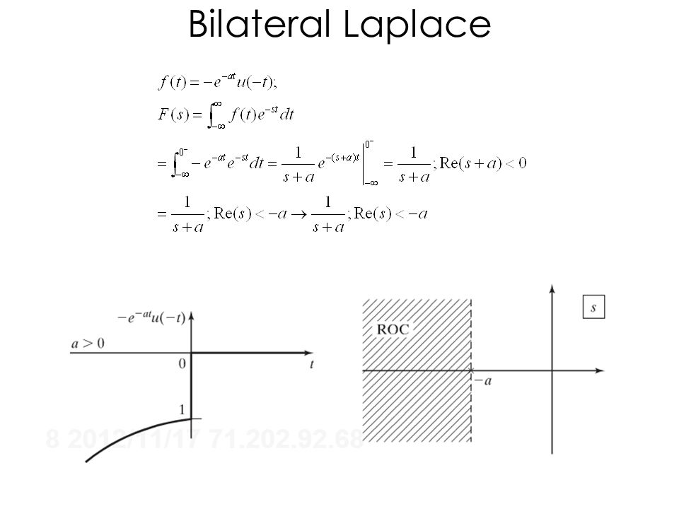 Bilateral Laplace