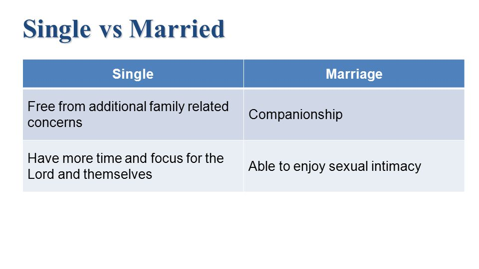 Single vs Married Single Marriage